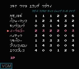 Menu screen of the game Family Jockey on Nintendo NES