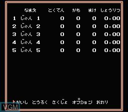 Menu screen of the game Jangou on Nintendo NES