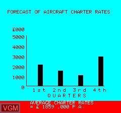 In-game screen of the game Airline on Tangerine Computer Systems Oric