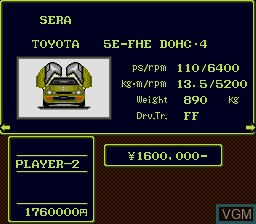 In-game screen of the game Zero 4 Champ on NEC PC Engine